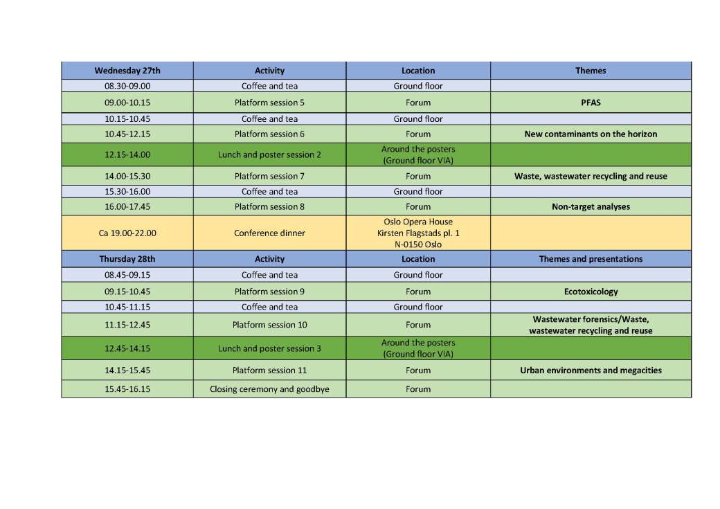 Overview programme new_Side_2