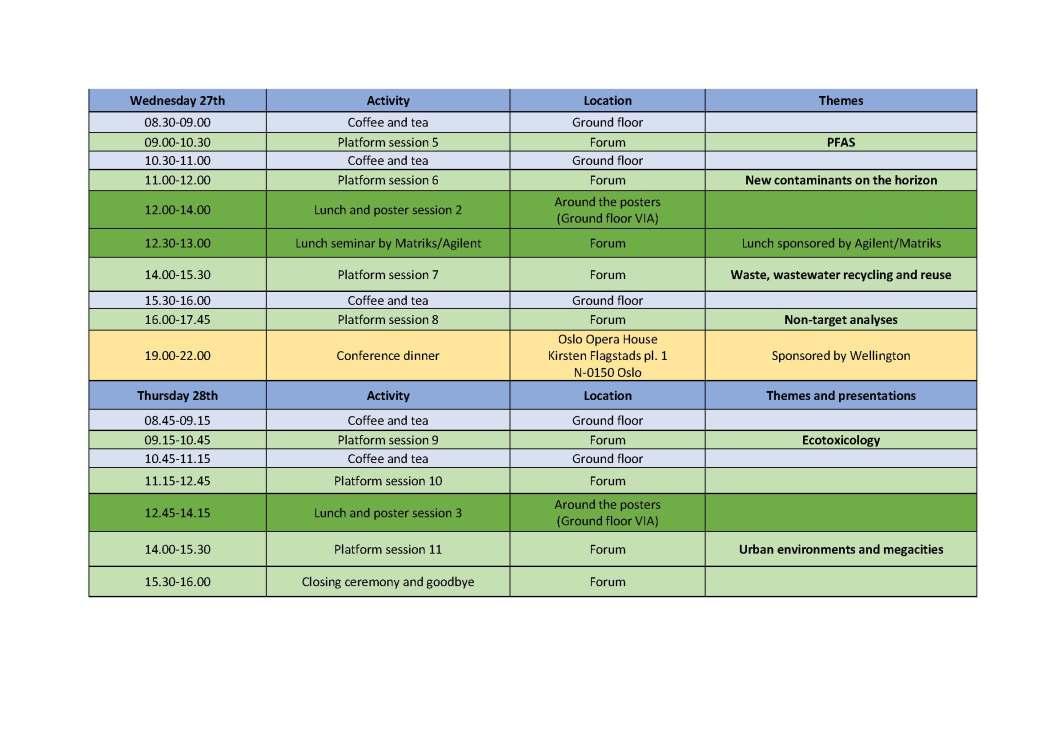 Program overview APRIL_Page_2